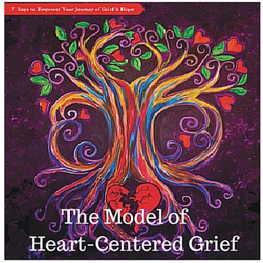 The Model of Heart-Centered Grief